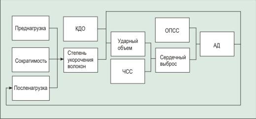 Схема телевизора akai ct-g217d